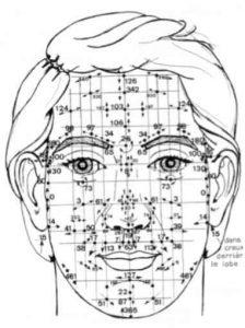 masser son visage et stimuler les zones réflexes