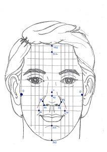 réflexologie du visage : sciatique