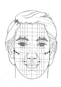 tendinite de l'épaule et réflexologie faciale